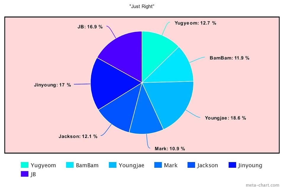 meta-chart - 2021-04-07T154154.603