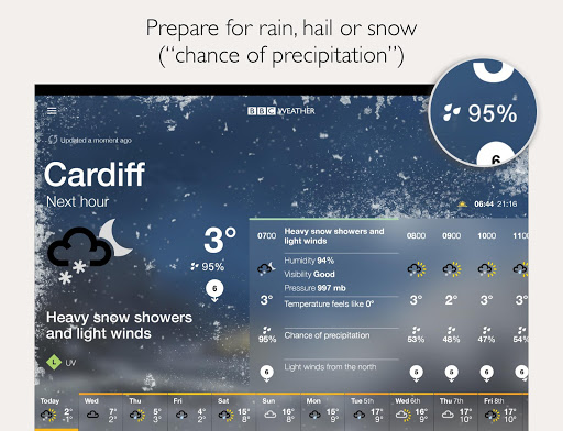 BBC Weather for PC