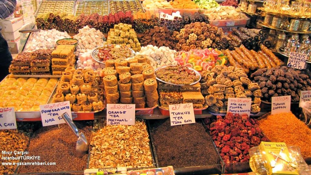 istanbul mısır çarşısı