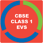CBSE EVS FOR CLASS 1