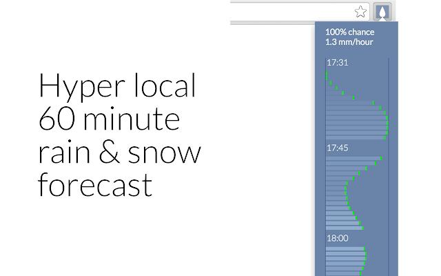 60 minute forecast chrome extension