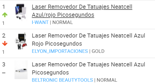 Ranking de ventas de láser removedor de tatuajes en Argentina