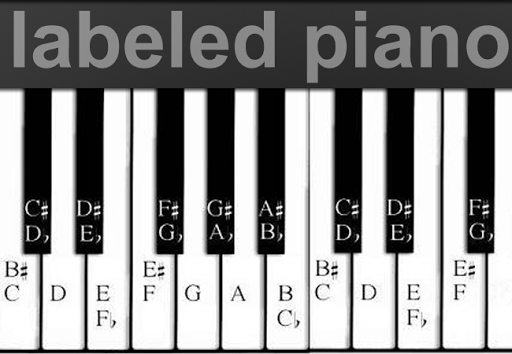 labeled piano