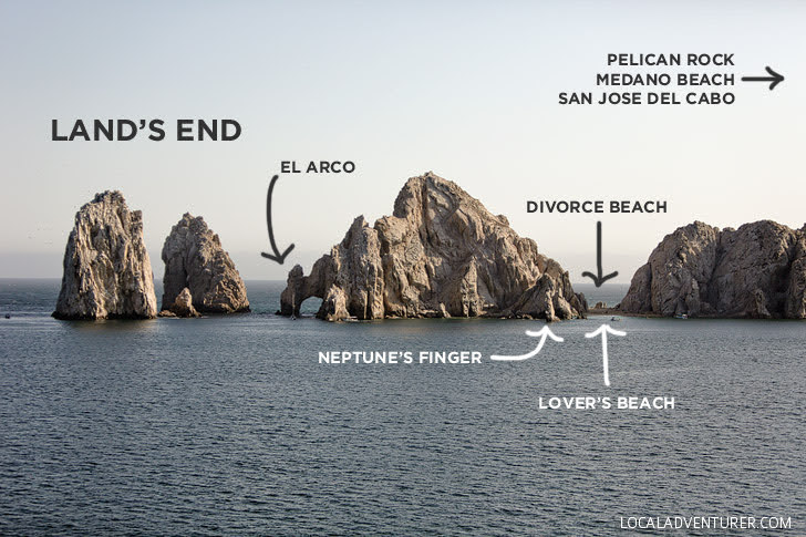 Cabo San Lucas Attractions.