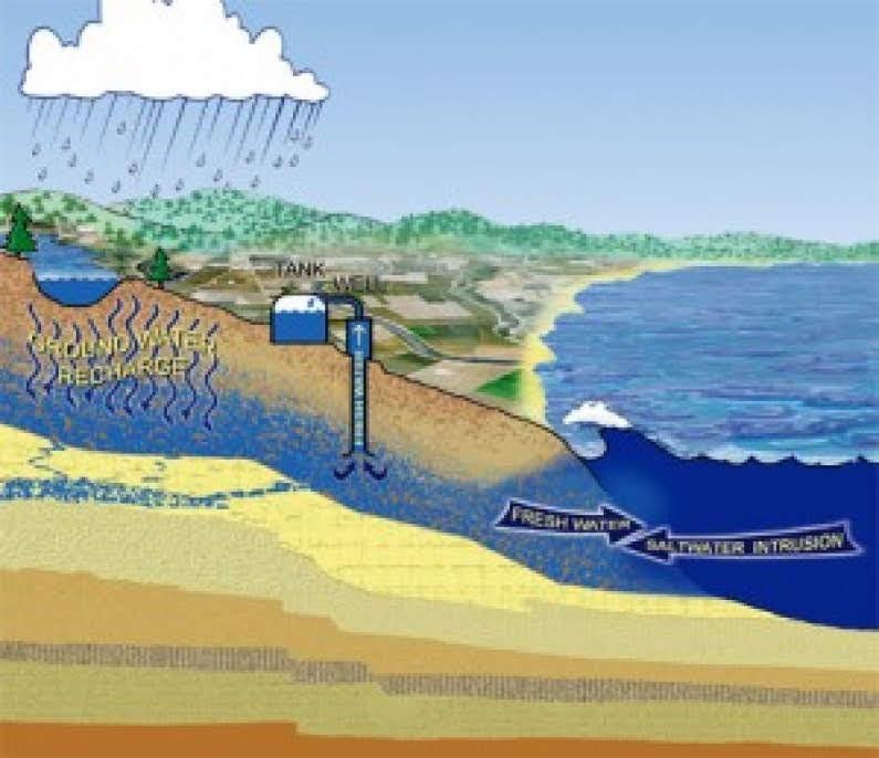 Đối tượng địa chất công trình