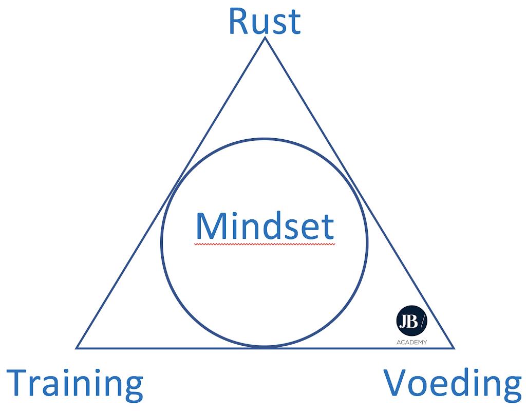 rust training voeding mindset