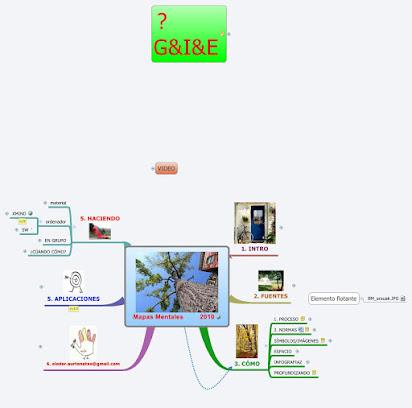imindmap 9 серийный номер