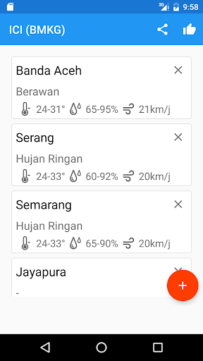 Indonesia weather info BMKG