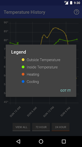 ThermoStats Screenshot