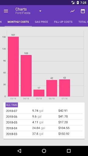 Fuelio: Gas log & costs  screenshots 7
