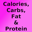 Calories & Protein calculator icon