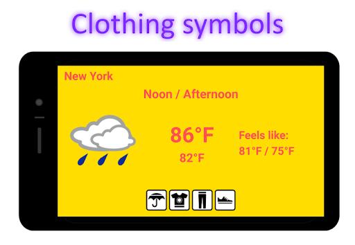 Weatherproof - Weather & Clothes 4.6.6 screenshots 17