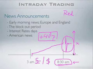 London forex open system download