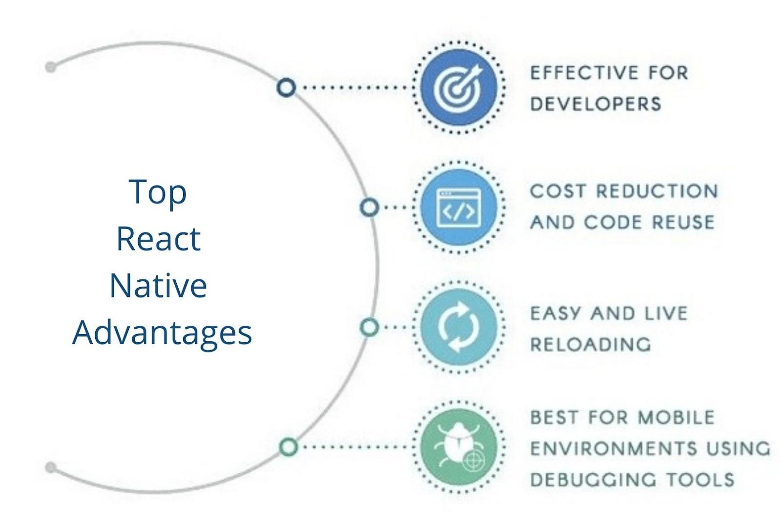 top react native advantages