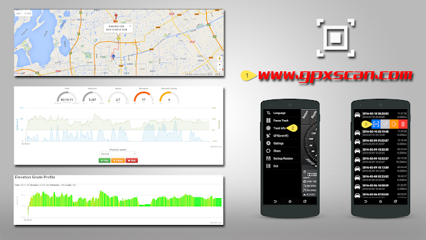 Digital Dashboard GPS