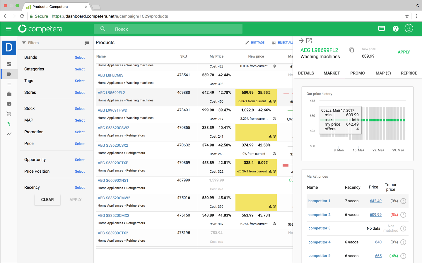 Price optimization Competera