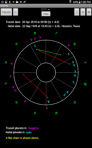 Natal Charts With Transits Apk Download Apkpure