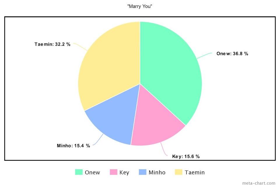 meta-chart - 2021-02-23T234326.103