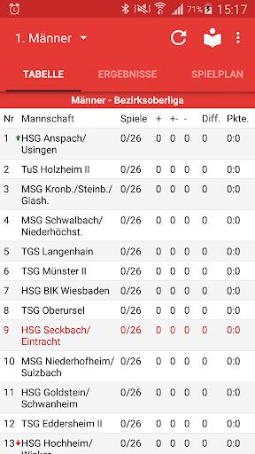 Eintracht Frankfurt Handball