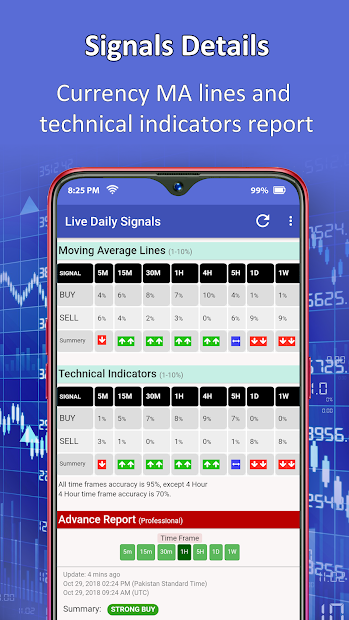Forex Analysis App - 85% Accurate Market Predictions