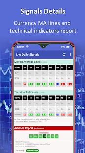Live forex signals apk