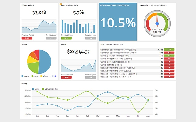 Refresh Tableau Extension