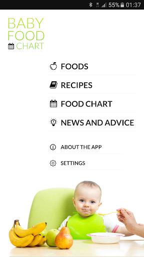Baby Food Chart 1.2.9 screenshots 1