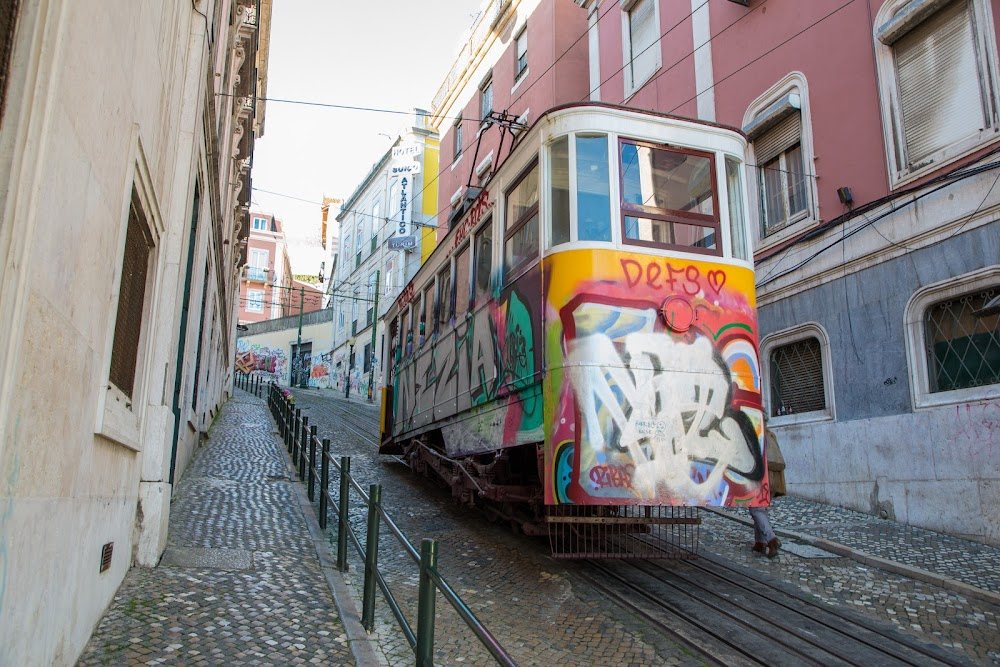 Город закатного солнца (Лиссабон и окрестности)