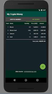 Crypto Curencies Market - Portfolio Value - náhled