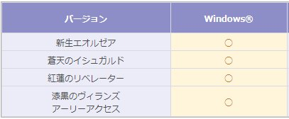 パッチ6.0予約・販売情報