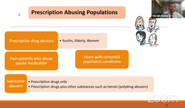 prescription abusing populations