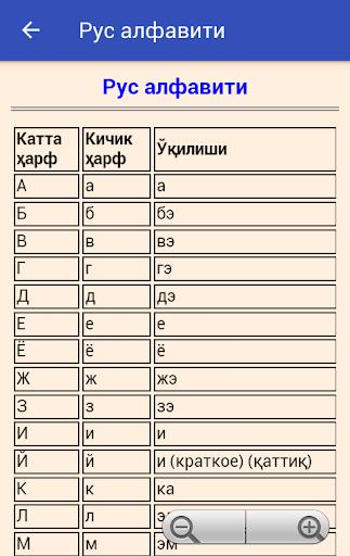 O`zbek Rus So`zlashgichi  screenshots 8