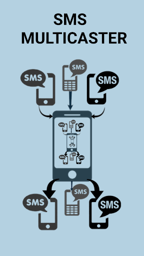 SMS Multicaster app (apk) free download for Android/PC/Windows screenshot