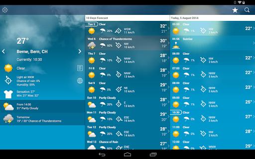 Weather Switzerland XL PRO screenshot 9