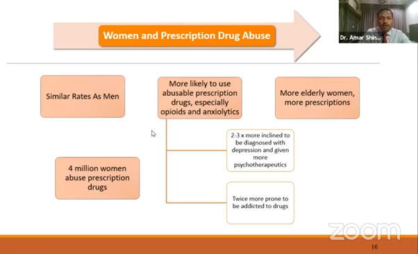 women and prescription drug abuse