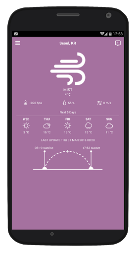 World Weather Forecast Online