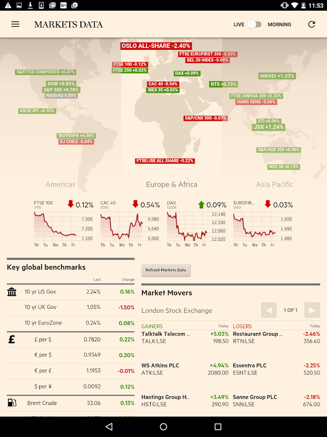 Financial Times- screenshot