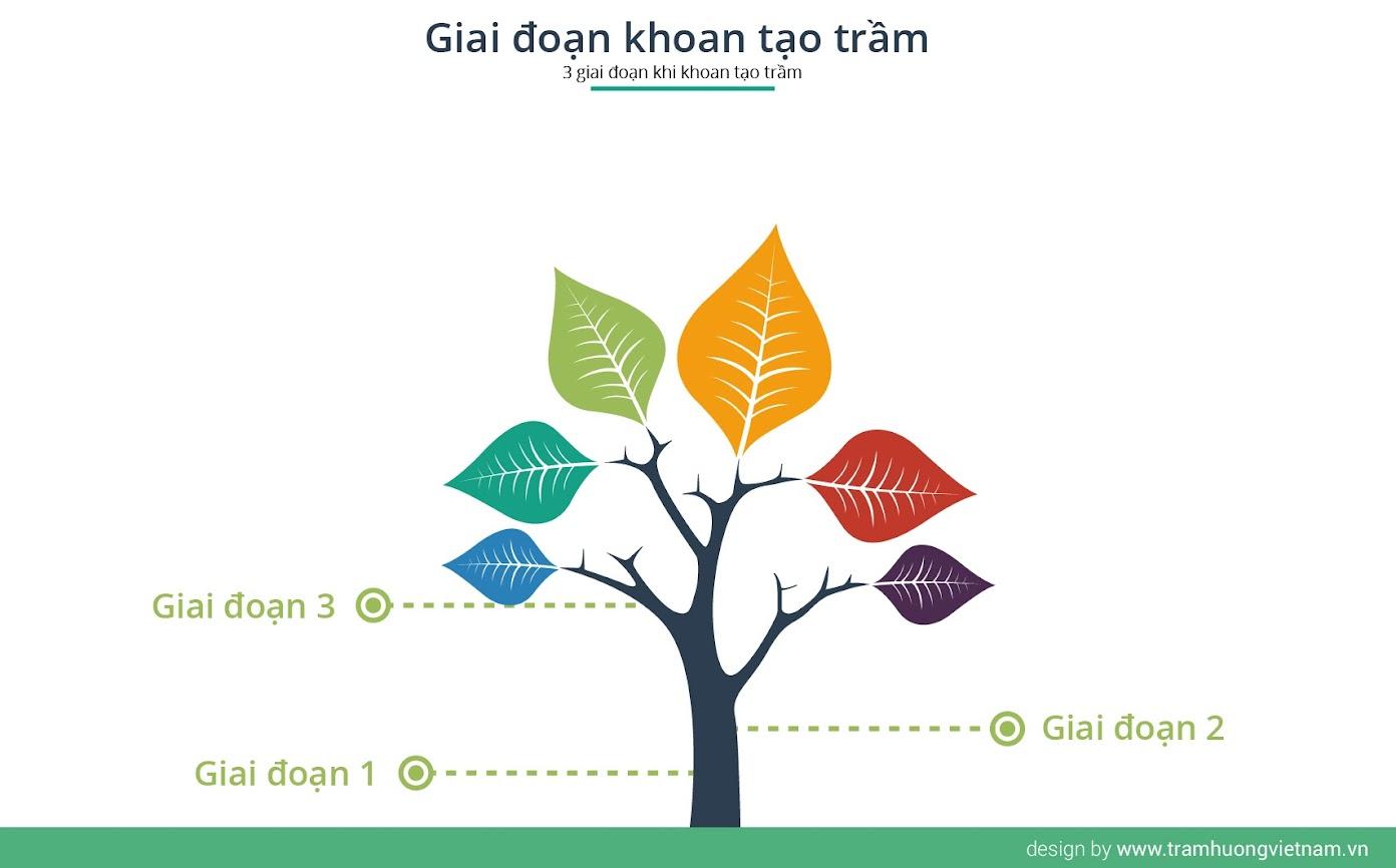 www.tramhuongvietnam.vn