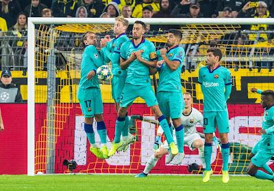 Deux joueurs blessés du côté du FC Barcelone