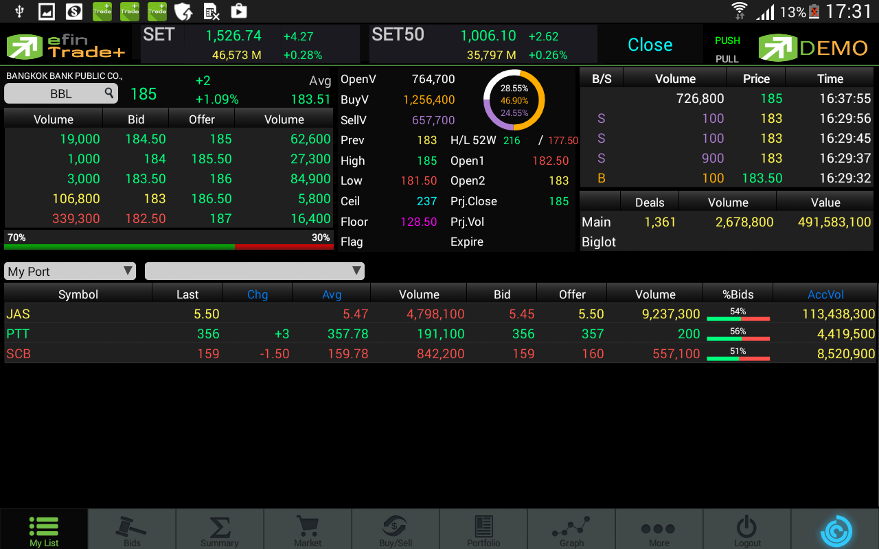 efin Trade Plus- screenshot
