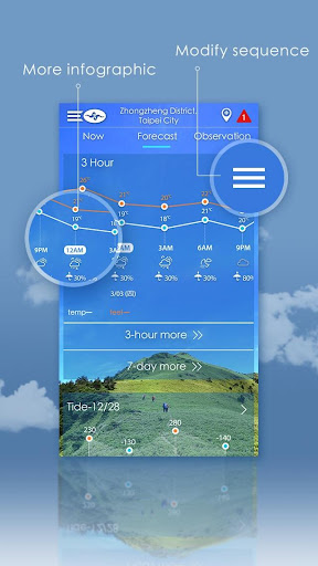 Taiwan Weather 5.3.4 org.cwb apkmod.id 2