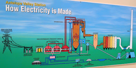 Photo: Schematic of power generation.