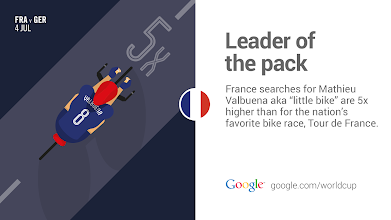 Photo: Valbuena sets the pace on search. #GoogleTrends http://goo.gl/Fxad0A