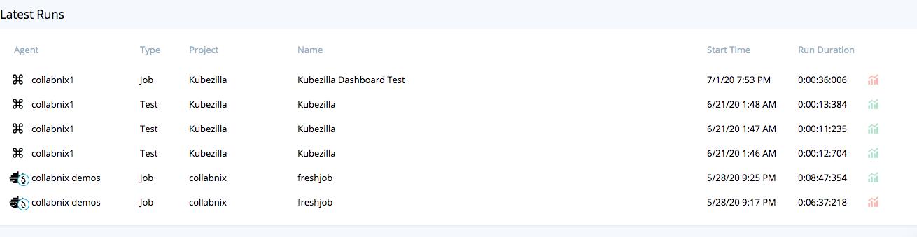 TestProject Monitor