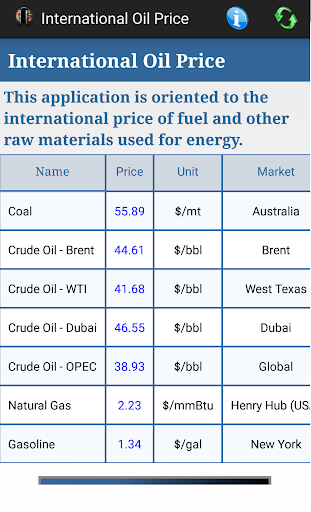 Internacional Petróleo Español