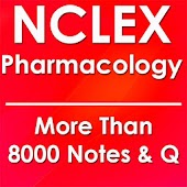 NCLEX Pharmacology over 8000 Q