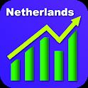 Netherlands Stock Market icon