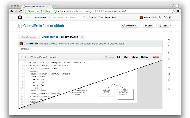 UMLet GitHub