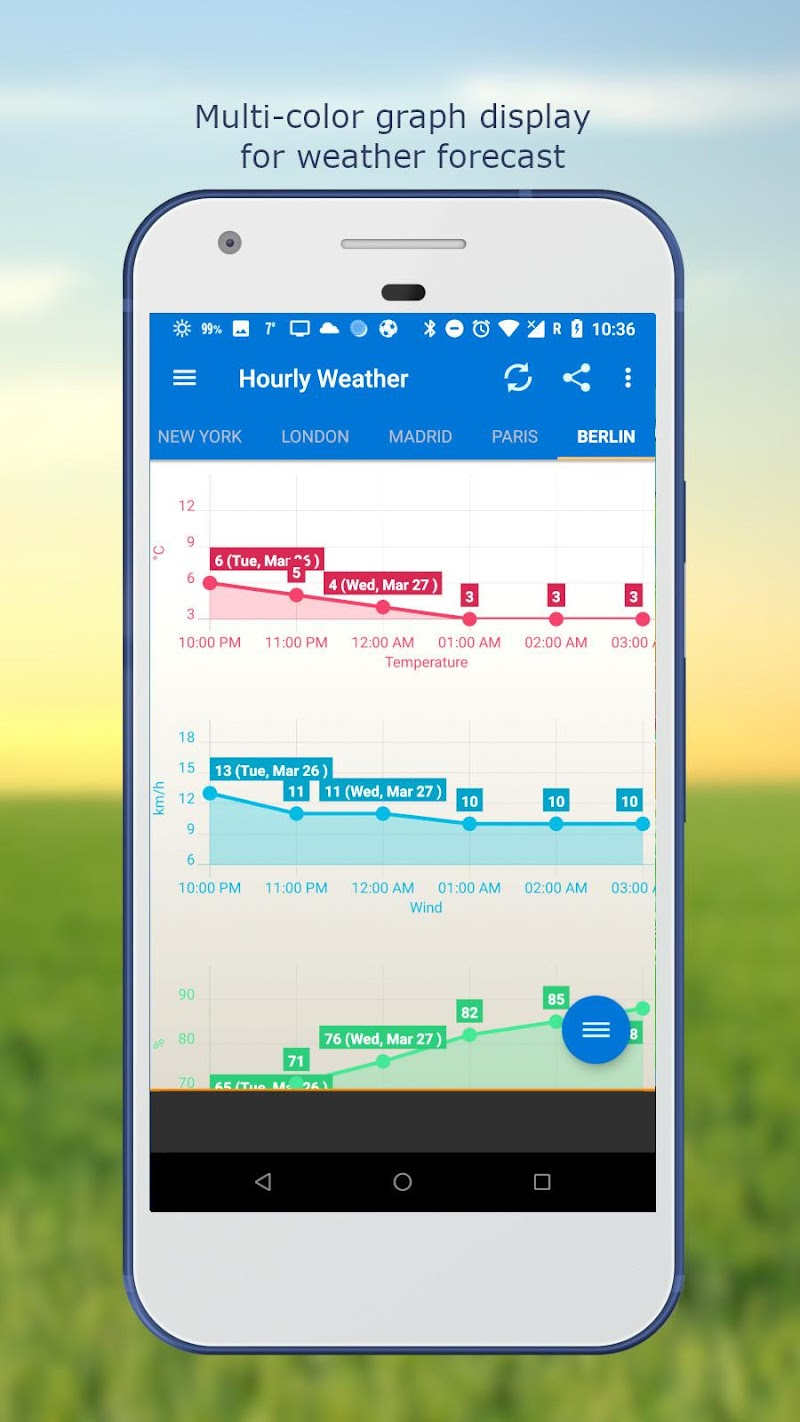 Weather & Clock Widget for Android Ad Free Screenshot 6
