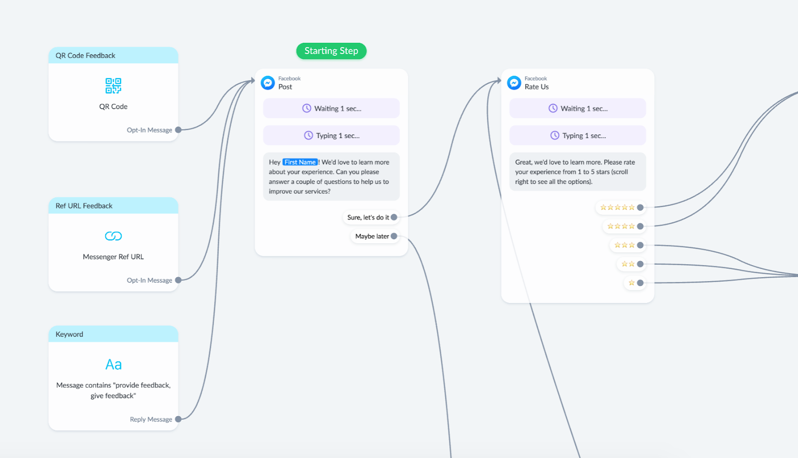 beginning of review flow template for manychat bot